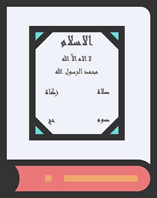 Learn Islam From Quran